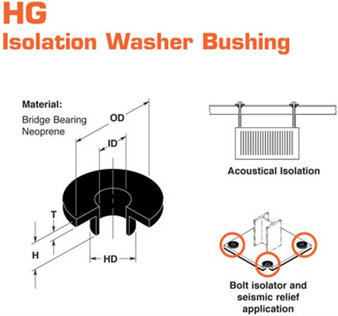 HG Isolation Washer Bushings