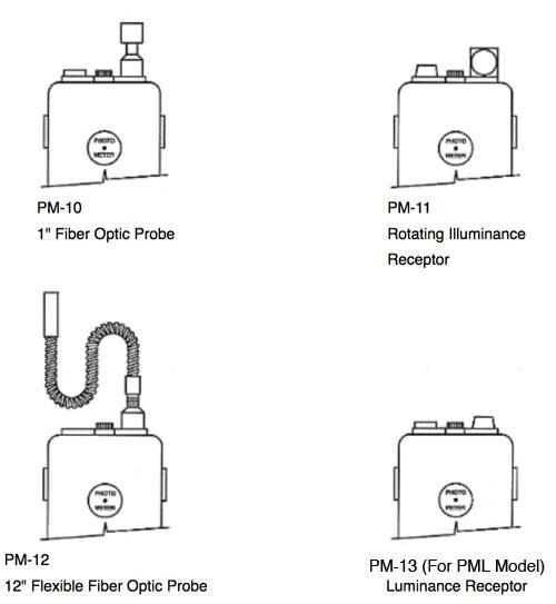 portable digital photometer at abbeon com